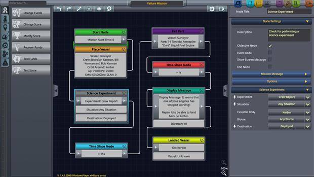 Kerbal Space Program: Making History Expansion game image